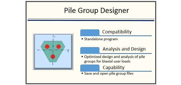 Pile Group Designer v3 0 » TILMAN ENGINEERING SOLUTIONS, LLC
